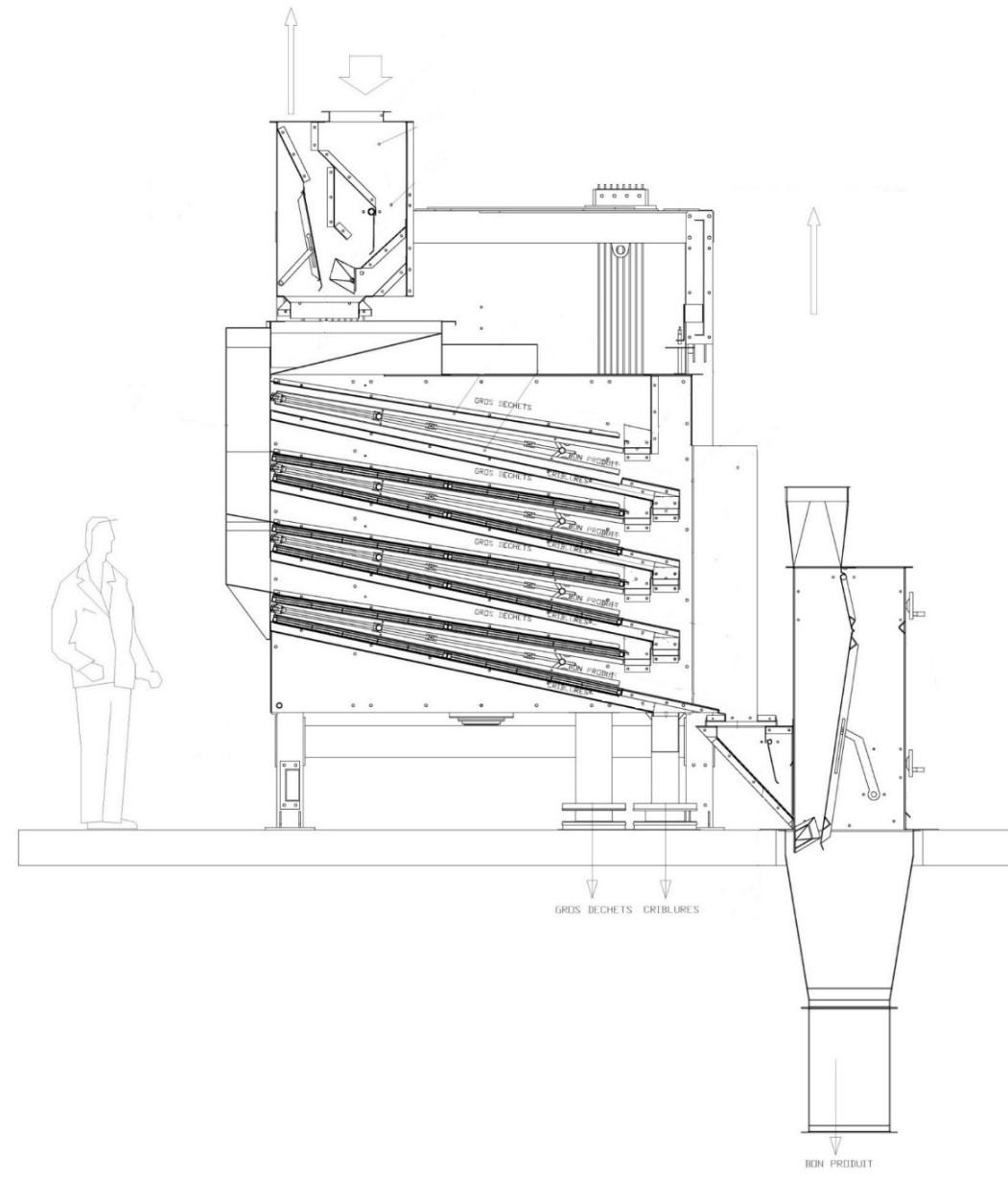coupe nettoyeur séparateur SNST 4150